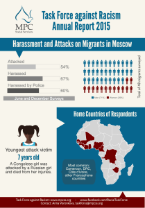 Task Force against Racism 2015 infographic